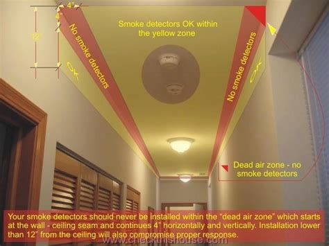 where to install smoke detectors where to install smoke alarm detector proper smoke alarm