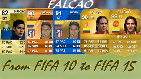 Fifa 11 Ultimate Team Card Template by Falcao Ultimate Team Cards From Fifa 10 To Fifa 15