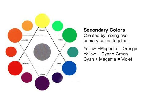 what color will be created by mixing 5 with 9 color is one of the most expressive elements because its