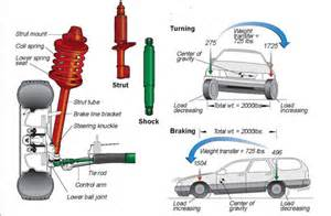 Struts On Car Automotive Safety Suspension