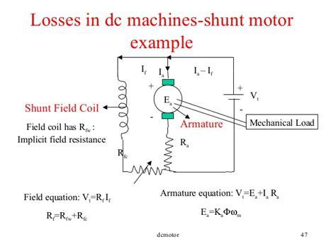 dc motor equations dcmotor