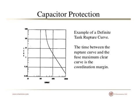 capacitor rating conversion capacitor rating conversion 28 images capacitor voltage rating margin 28 images washing