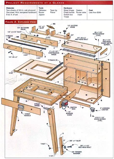 w table plan ideas 10 handpicked ideas to mobile router table plans woodarchivist