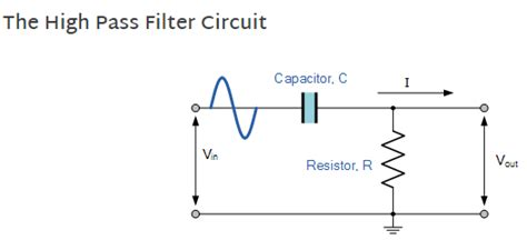 high pass filter circuit how is rc circuit a low pass filter and cr circuit a high pass filter