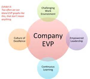 Jobs Hiring Around Me by Your Company Evp Doesn T Mean Anything 10 Reasons Why