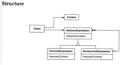 iterator design pattern in software architecture oo sw engr design through reuse