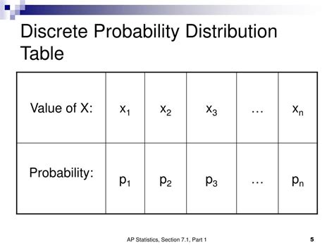 Probability Distribution Table by Types Of Probability Distribution Table Pictures To Pin On
