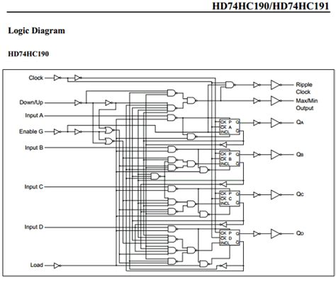 define induction usps ss10100fl datasheet pdf pinout 1 28 images 74hc190 datasheet 74hc190 pdf manuals pinouts