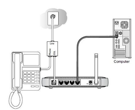 phone dsl wiring diagram dsl splitter wiring diagram