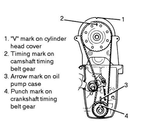 1994 mercury tracer crankshaft timing belt drive gear removal how do you install new timing belt on 1995 geo metro 4 cyl