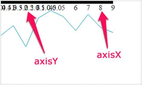 d3 svg pattern fill svg d3 js 座標軸 axis oxxo studio