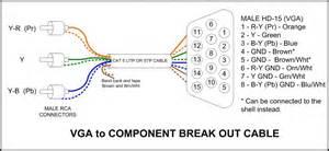 vga wire diagram vga connector jpg wiring diagram winkl