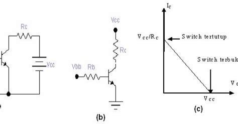 aplikasi transistor bjt sebagai saklar transistor bjt sebagai saklar 28 images elektronika transistor bipolar penggunaan function