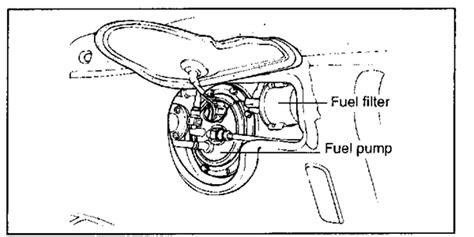 hyundai elantra mass air flow sensor location 2001 hyundai elantra fuel filter diagram html