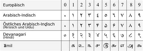 arabic numbers arabic numbers di attilacoins com