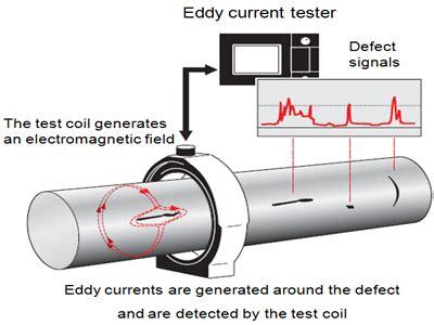 ndt technologies eddy current testing