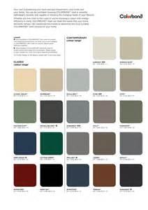Kelly Moore Paint Colors Exterior - colorbond carports range of colorbond colours