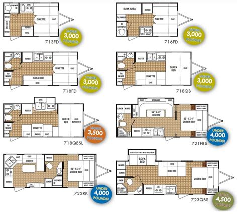 Travel Trailer Floor Plan | cer floor plans houses flooring picture ideas blogule