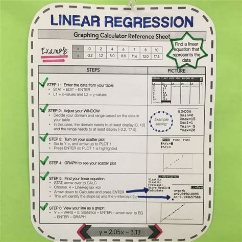 calculator regression the 25 best ideas about linear regression on pinterest