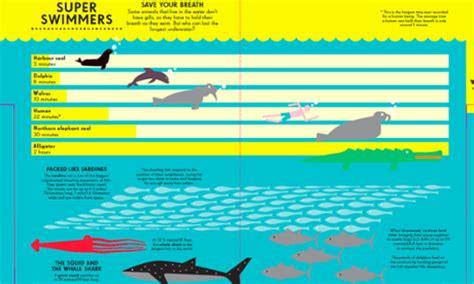 infographics animal kingdom 1848776543 animal kingdom information graphics by nicholas blechman 80 pp rl 3