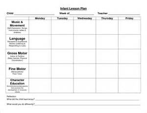 Lesson Plan Template For Toddlers by 3 Toddler Lesson Plan Templatereport Template Document