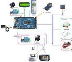 wiring diagram    code parkinglpde