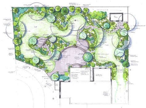 backyard blueprints inspiring landscape patio designs living gardens va md and