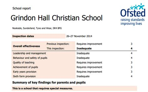 thames christian college ofsted christian free school labelled inadequate by ofsted