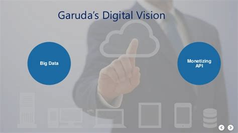 blibli web application security policy enforcement point the role of it architect in enterprise company garuda