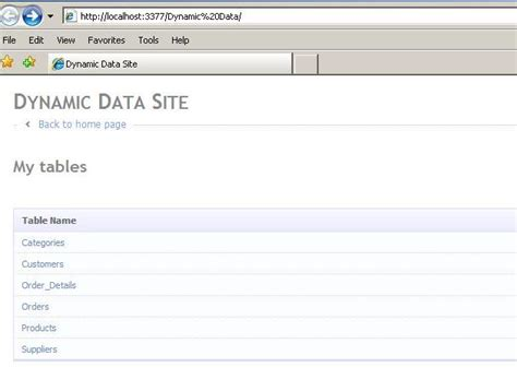 dynamic data templates step into the asp net dynamic data codeproject