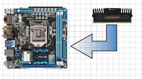 what is dual channel ram choosing the right ram memory part 2 dual channel and