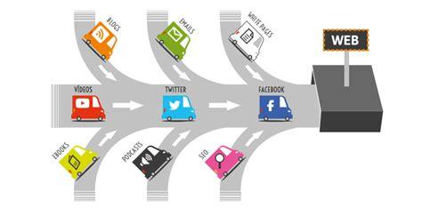 imagenes de trafico web 8 t 233 cnicas para atraer m 225 s clientes a tu sitio web tusclicks