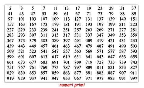 tavola periodica dei numeri primi pillole di scienza la magia dei numeri primi