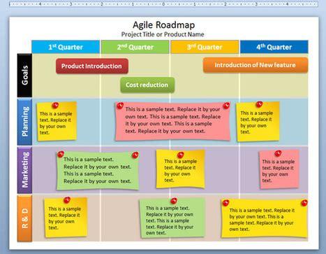 free editable agile roadmap powerpoint template...