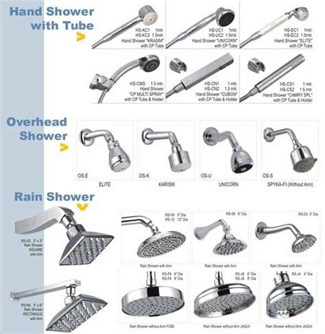 best bathroom fittings company in india shresthi bathware pvt ltd manufacturer of bathroom
