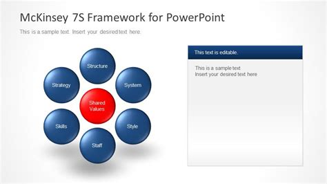 Blue Mckinsey 7s Diagram For Powerpoint Slidemodel 7s Mckinsey Ppt