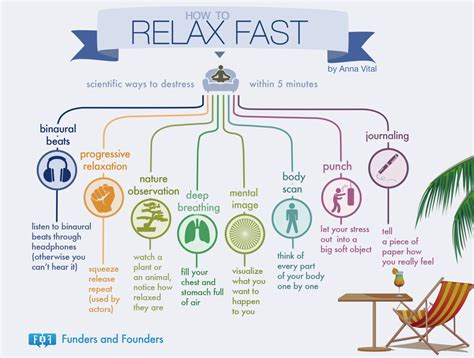 how to a fast how to relax fast scientific ways to destress funders and founders notes