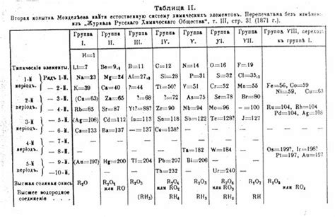 argento tavola periodica la materia gli elementi