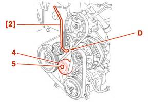 Peugeot 206 Engine Diagram Peugeot 406 Hdi Engine Diagram Get Free Image About