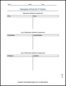 resource groups instructional strategies statewide