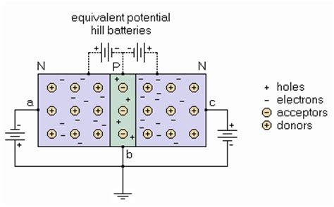 transistor basics transistor and mosfet tutorial 28 images npn