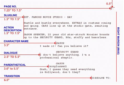 screenwriting template how to write a sound in a screenplay
