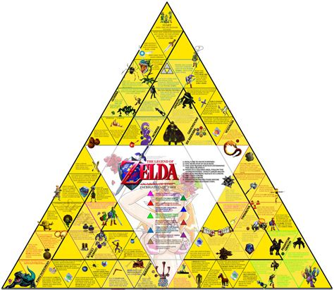 printable drinking board games zelda drinking board game by smsmoore on deviantart