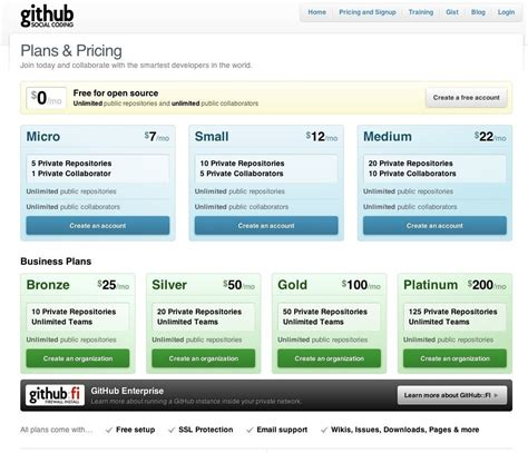 pricing table design pattern pricing table design pattern exle at github 95 of 195
