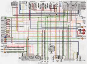 c zx9r wiring diagram get free image about wiring diagram