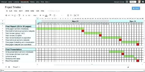 Free Project Timeline Template Excel Planning A Project Timeline Sle Chart Templates A Construction Timeline Template