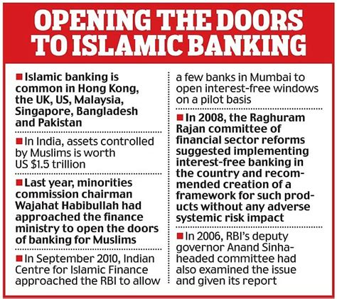 Mba In Islamic Banking In India by For Islamic Window Shariah Compliant Banking In
