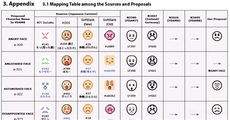 emoji explanations emoji pictures explained images