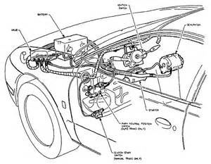 location of starter relay saturn sl2 wiring diagram website