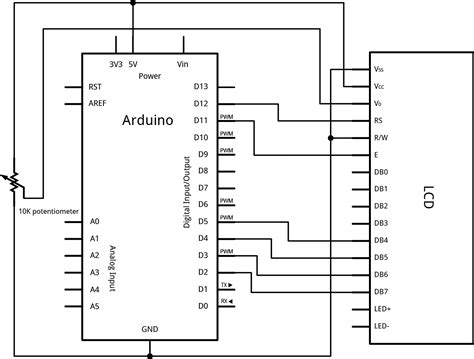 16x2 lcd pin diagram basic 16x2 character lcd white on blue lcm 1602 2 basic